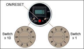 lmi-s controls