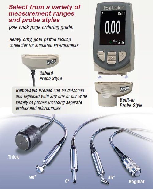 positector 6000 probes