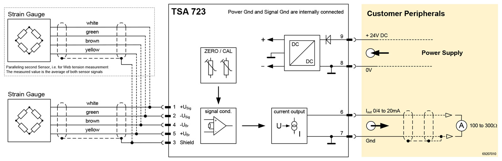 TSA723 Block Diagram - Current output 0 to 20mA or 4 to 20mA