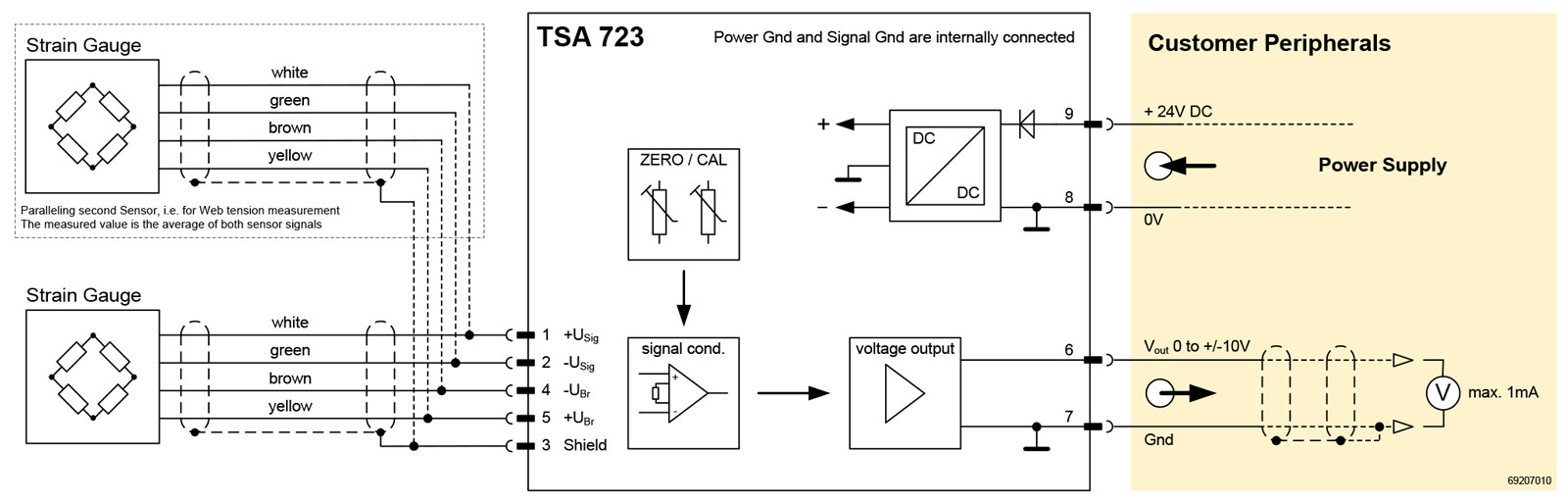 TSA723 Block Diagram - Voltage Output 0 to 10V