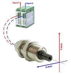 RFS150-XY Radial force sensor
