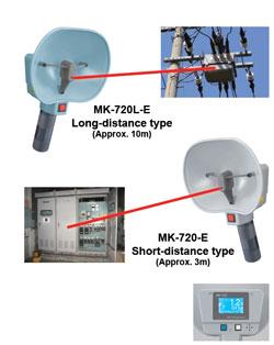 MK-720 Coronoa Discharge Detector