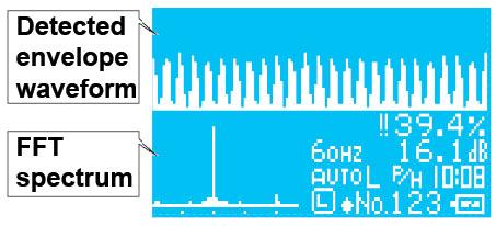 Only MK-720L displays detected envelope waveform and FFT spectrum
