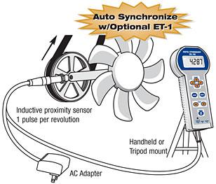 stroboscope sensor