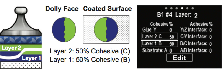 A cohesive fracture within coating layer 1 and layer 2 (visually estimated at 50% each)