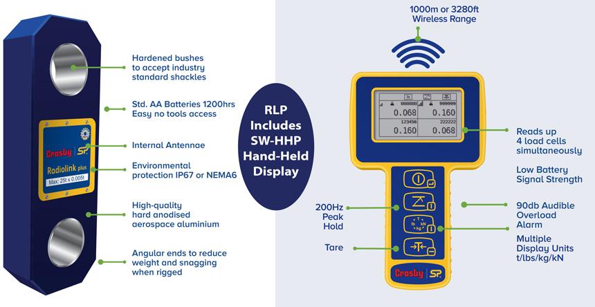 radiolink plus sw-hhp