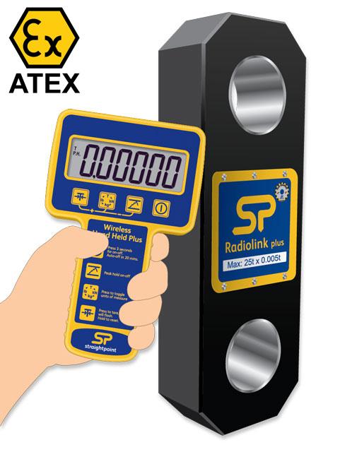 Intrinsically Safe ATEX Dynamometer Radiolink RLP