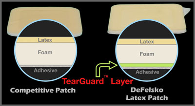 Low-tack adhesive with TearGuard™ technology for easy patch removal with no residue to clean