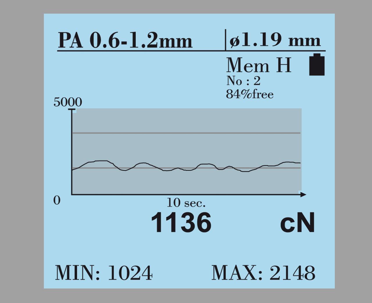 DTX - Data-Logging Digital Tension Meter