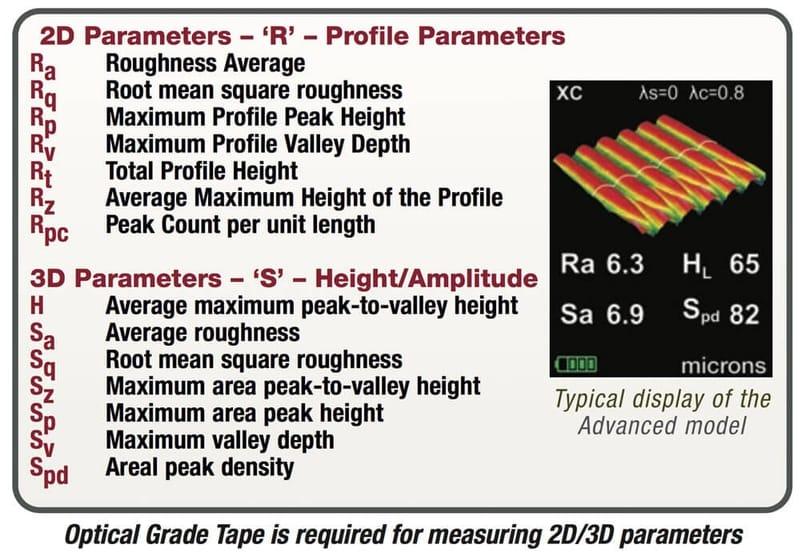 2D / 3D Parameters