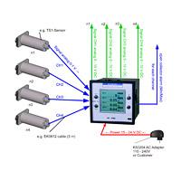 SC4-PM Output Signal Code A2