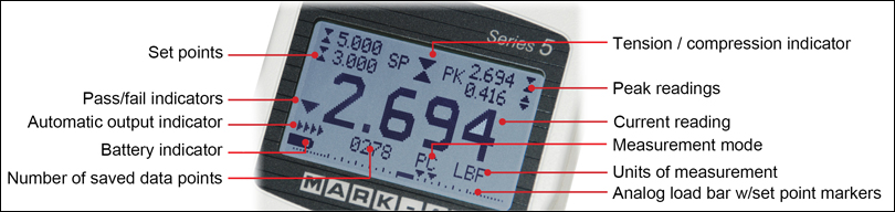 Display Overview for M5 Force Gauge