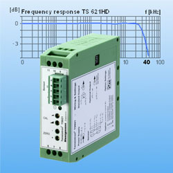 TS621HD High Speed Strain Gauge Amplifier