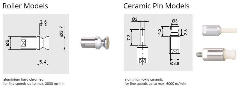 ETB ETPB Roller / Pin Details