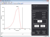 data force software for dillon products